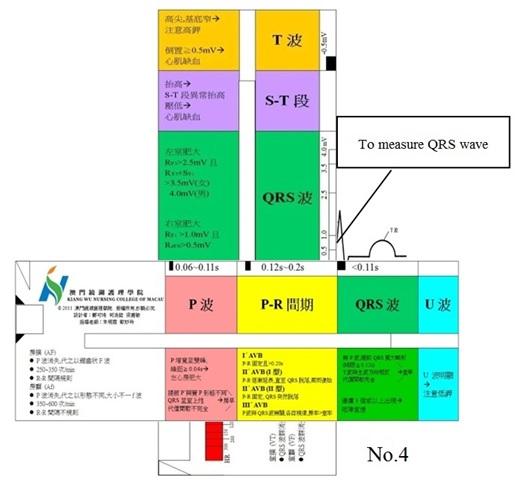 Electro-cardiograph-Ruler-4-eng